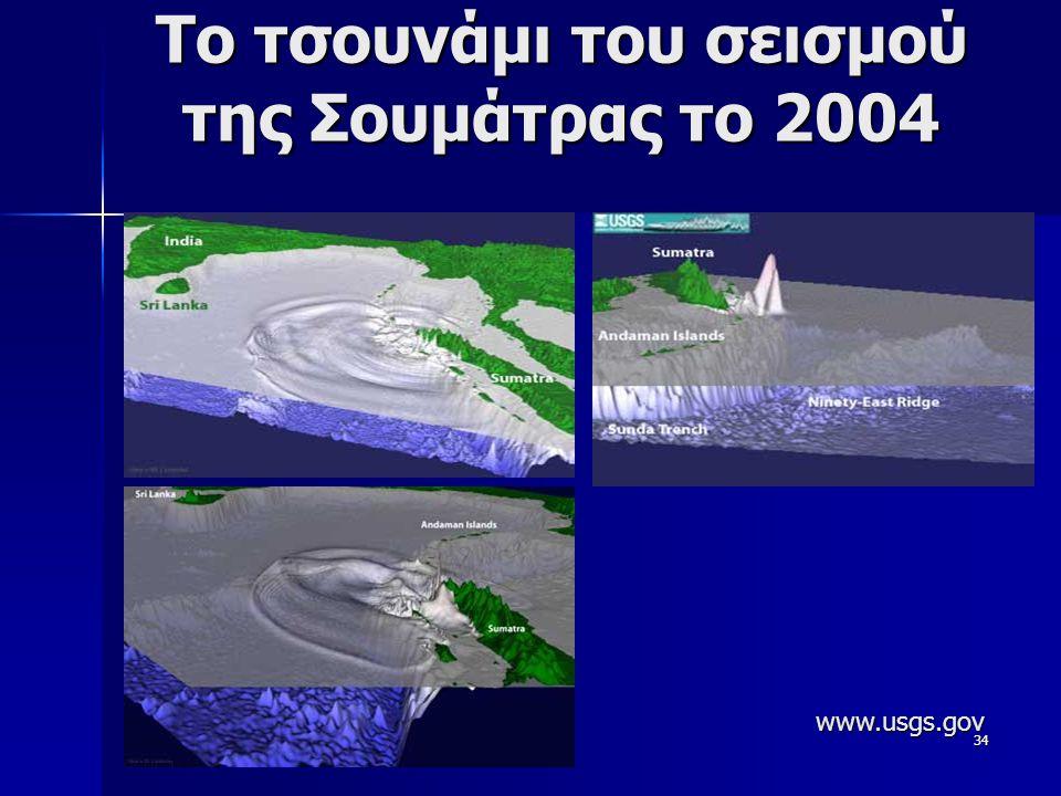 To τσουνάμι του σεισμού της Σουμάτρας το 2004