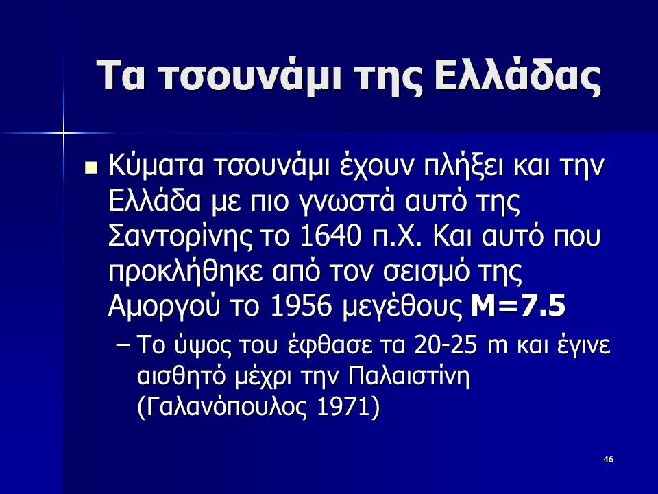 Tα τσουνάμι της Ελλάδας