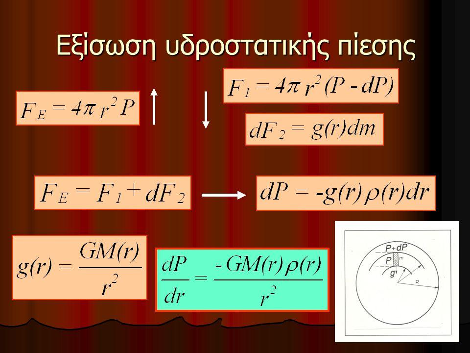 Εξίσωση υδροστατικής πίεσης