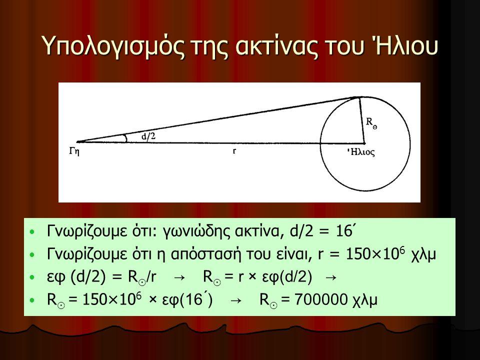 Υπολογισμός της ακτίνας του Ήλιου