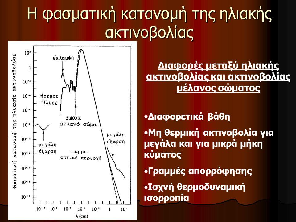 Η φασματική κατανομή της ηλιακής ακτινοβολίας