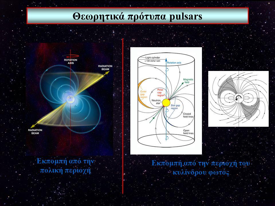 Θεωρητικά πρότυπα pulsars