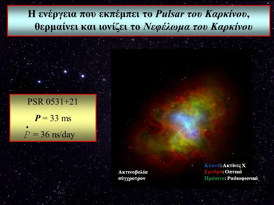 Η ενέργεια που εκπέμπει το Pulsar του Καρκίνου, θερμαίνει και ιονίζει το Νεφέλωμα του Καρκίνου