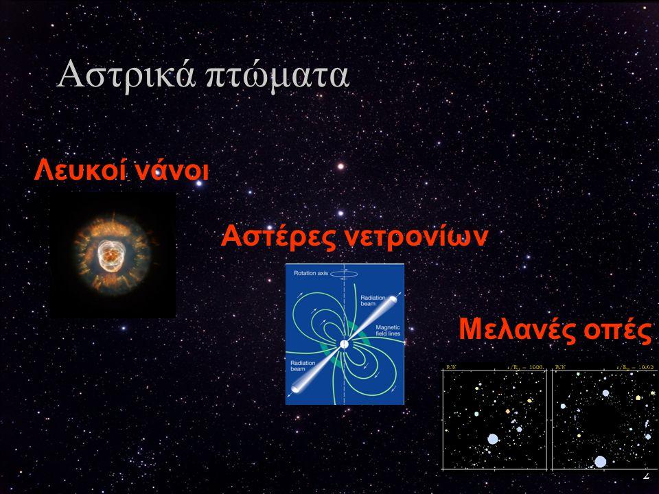 Αστρικά πτώματα Λευκοί νάνοι Αστέρες νετρονίων Μελανές οπές