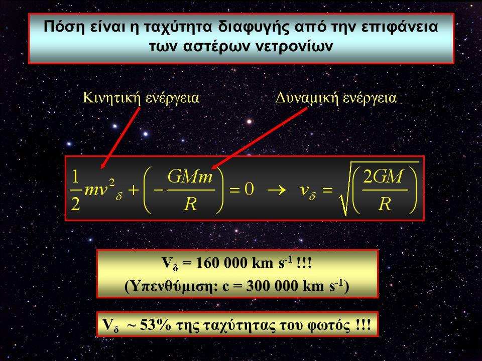 Πόση είναι η ταχύτητα διαφυγής από την επιφάνεια των αστέρων νετρονίων