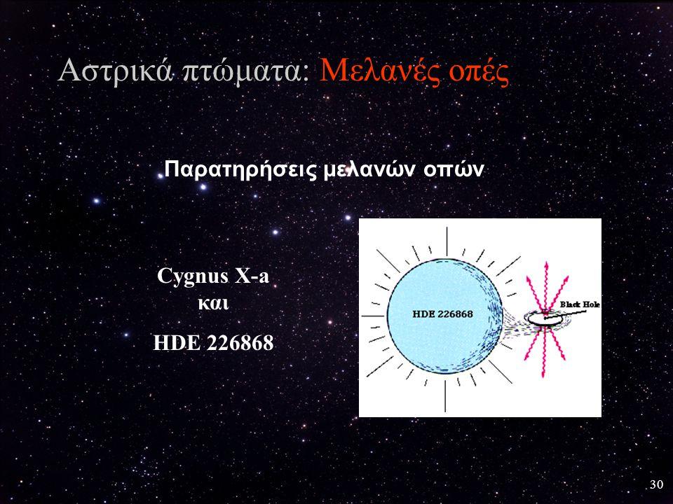 Αστρικά πτώματα: Μελανές οπές