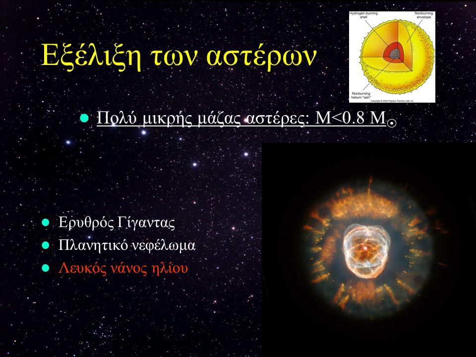 Πολύ μικρής μάζας αστέρες: Μ<0.8 Μ