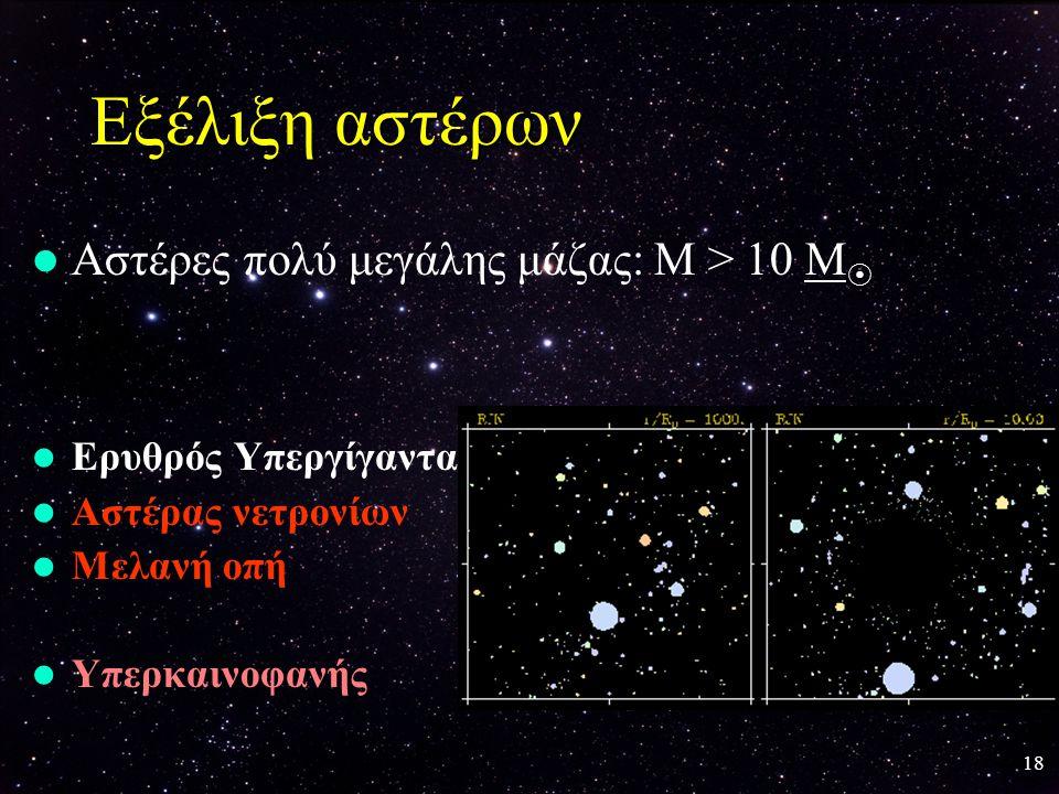 Εξέλιξη αστέρων Αστέρες πολύ μεγάλης μάζας: Μ > 10 Μ