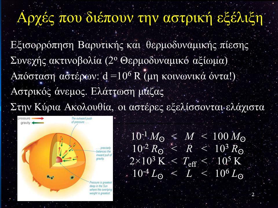 Αρχές που διέπουν την αστρική εξέλιξη