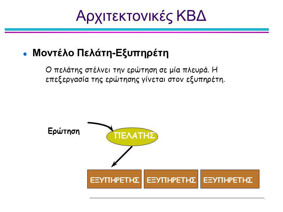 Αρχιτεκτονικές ΚΒΔ Μοντέλο Πελάτη-Εξυπηρέτη