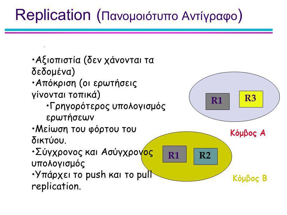 Replication (Πανομοιότυπο Αντίγραφο)