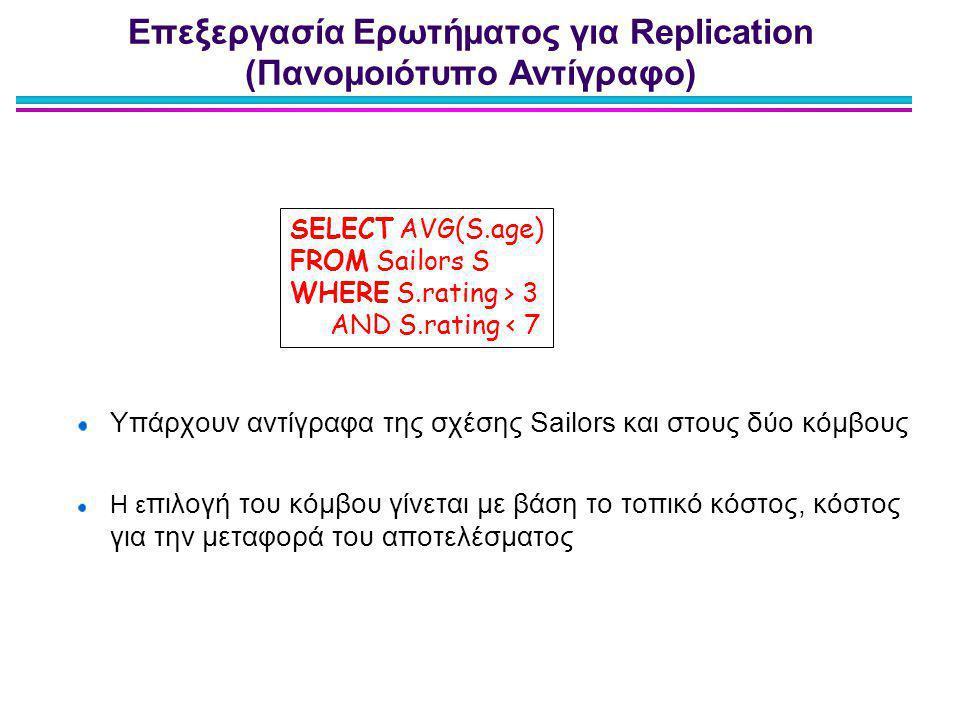 Επεξεργασία Ερωτήματος για Replication (Πανομοιότυπο Αντίγραφο)