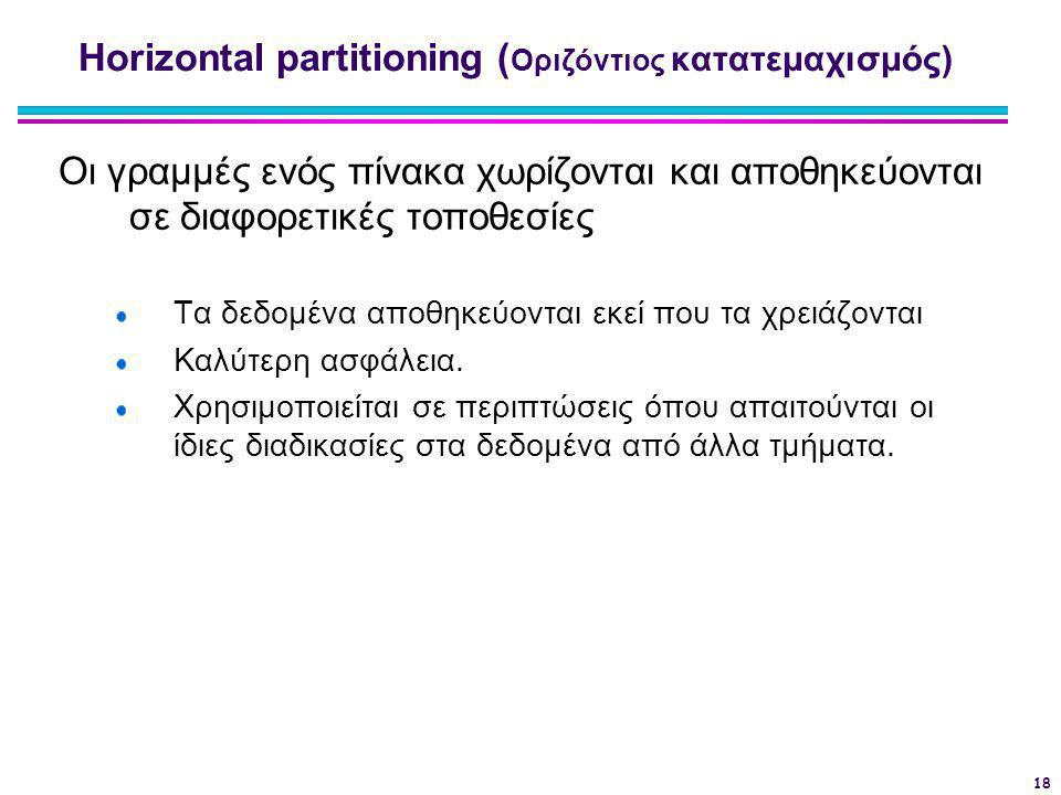 Horizontal partitioning (Οριζόντιος κατατεμαχισμός)
