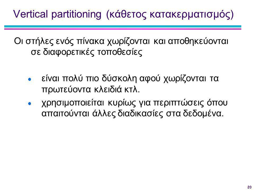 Vertical partitioning (κάθετος κατακερματισμός)