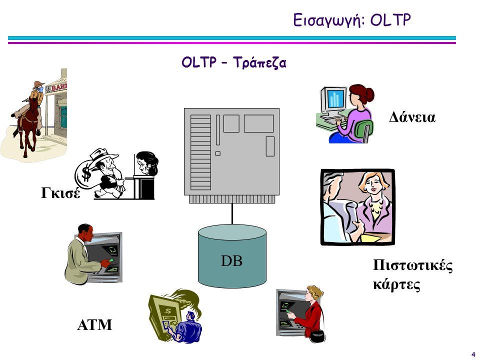 Εισαγωγή: OLTP OLTP – Τράπεζα Δάνεια Γκισέ DB Πιστωτικές κάρτες ΑΤΜ