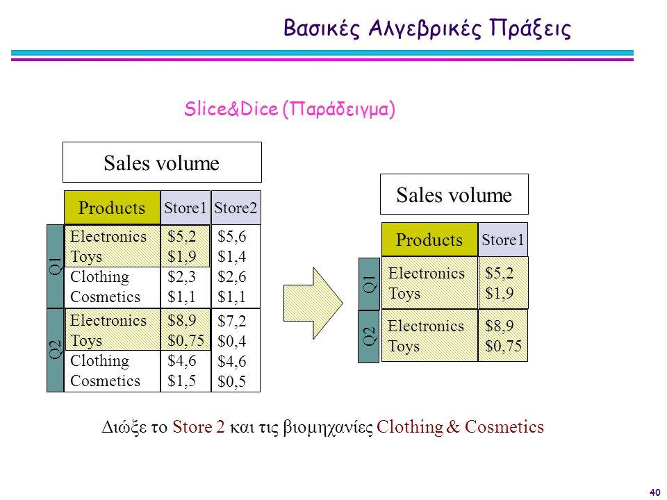 Slice&Dice (Παράδειγμα)
