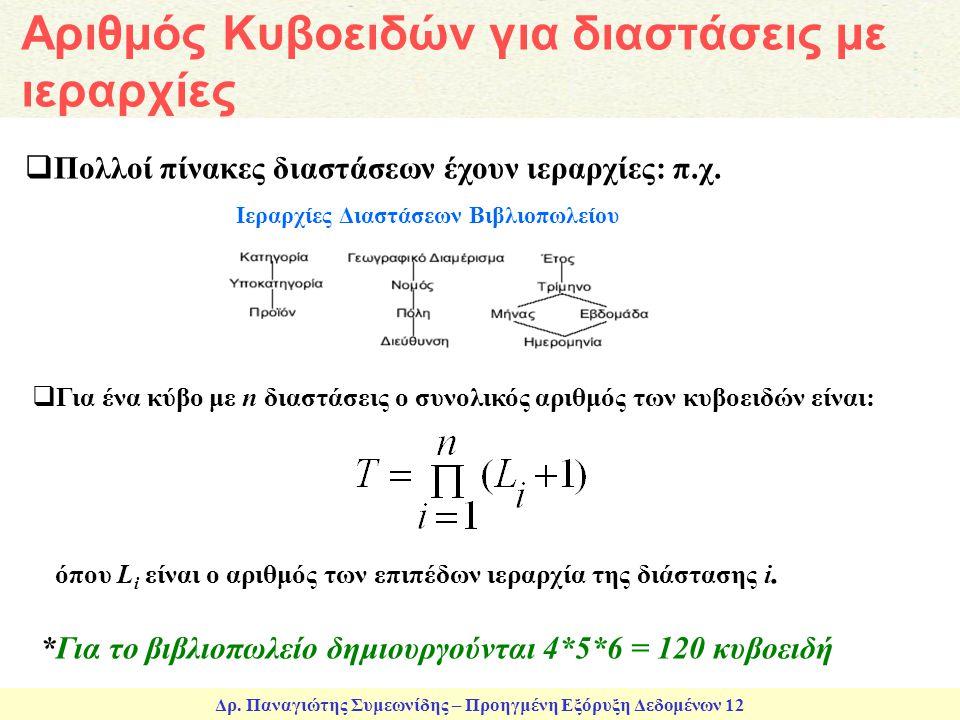 Αριθμός Κυβοειδών για διαστάσεις με ιεραρχίες