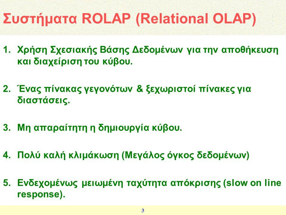 Συστήματα ROLAP (Relational OLAP)