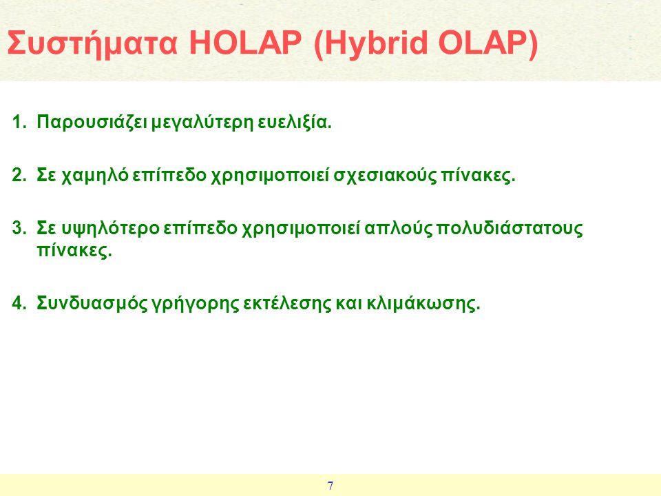 Συστήματα HOLAP (Hybrid OLAP)