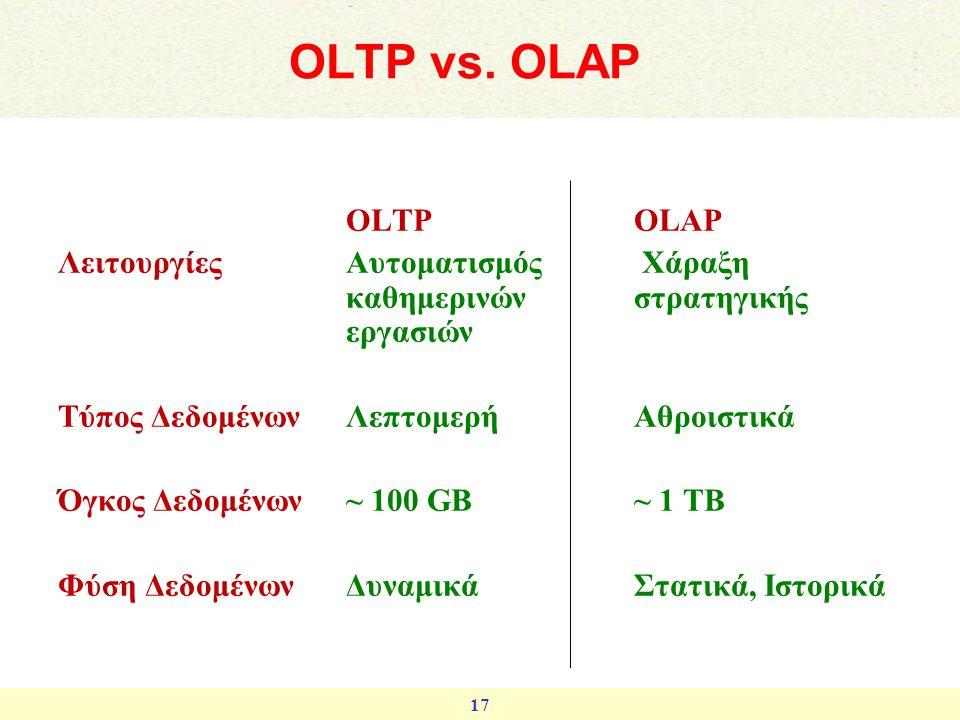 OLTP vs. OLAP OLTP OLAP. Λειτουργίες Αυτοματισμός Χάραξη καθημερινών στρατηγικής εργασιών.