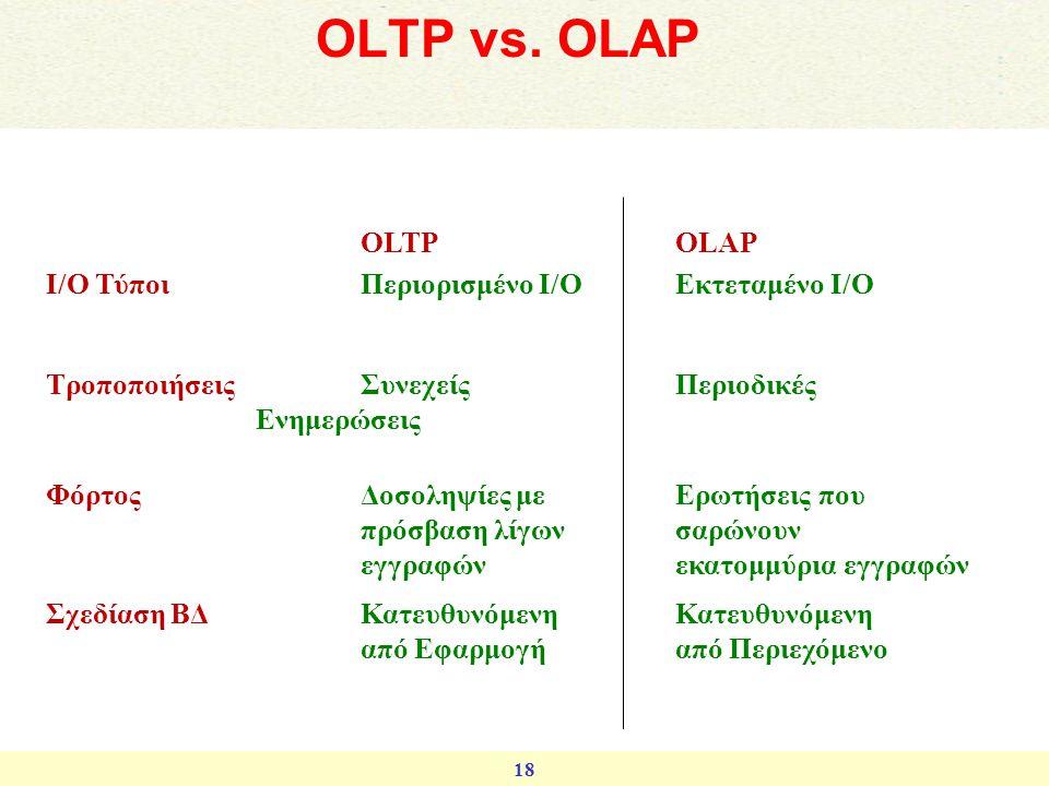 OLTP vs. OLAP OLTP OLAP I/O Τύποι Περιορισμένο I/O Εκτεταμένο I/O