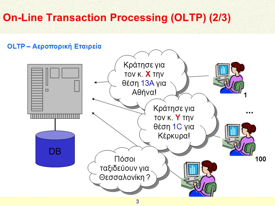 On-Line Transaction Processing (OLTP) (2/3)