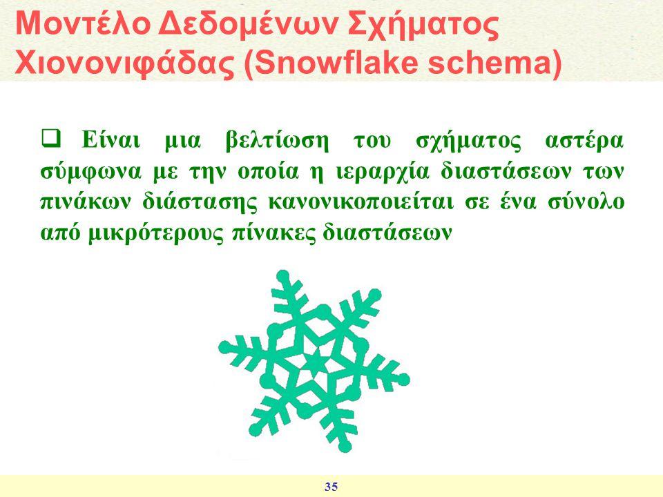 Μοντέλο Δεδομένων Σχήματος Χιονονιφάδας (Snowflake schema)