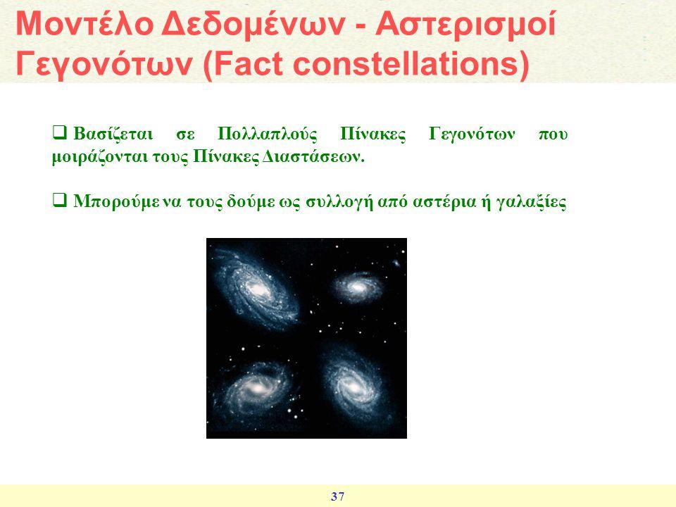 Μοντέλο Δεδομένων - Αστερισμοί Γεγονότων (Fact constellations)