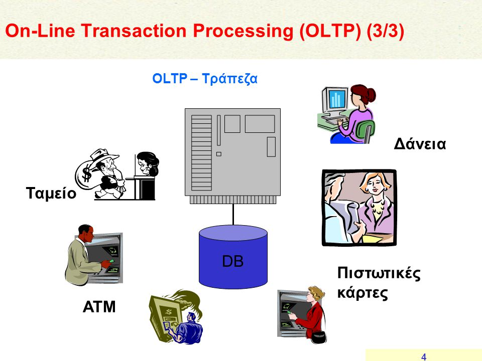 On-Line Transaction Processing (OLTP) (3/3)