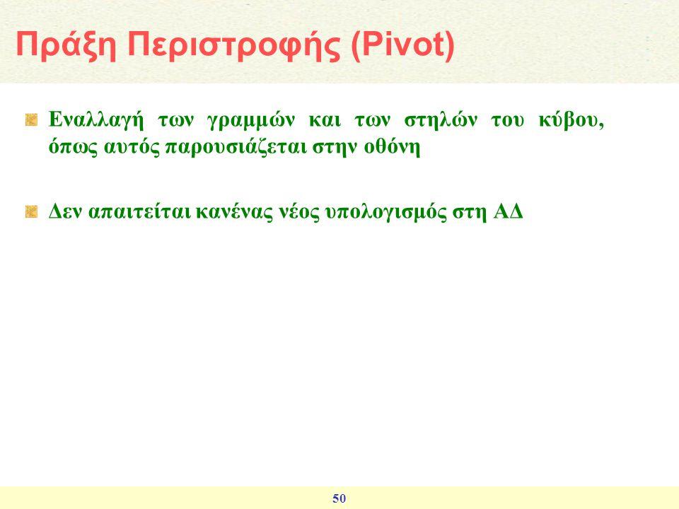 Πράξη Περιστροφής (Pivot)