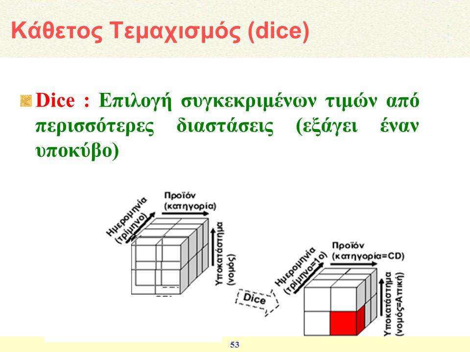 Κάθετος Τεμαχισμός (dice)