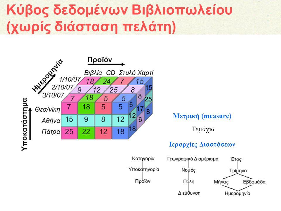 Κύβος δεδομένων Βιβλιοπωλείου (χωρίς διάσταση πελάτη)