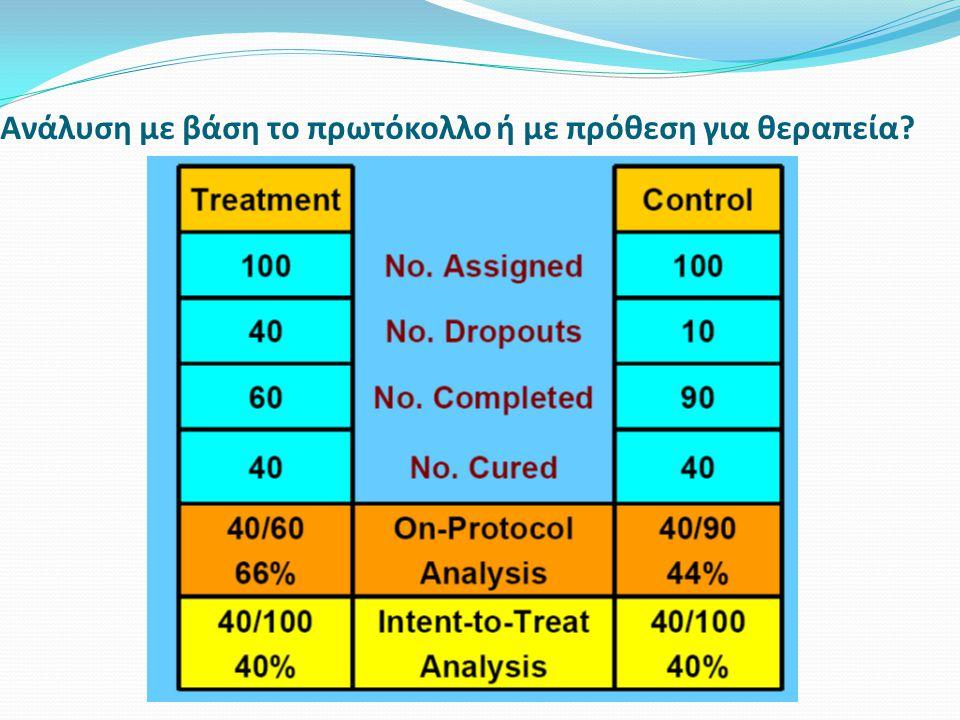 Ανάλυση με βάση το πρωτόκολλο ή με πρόθεση για θεραπεία