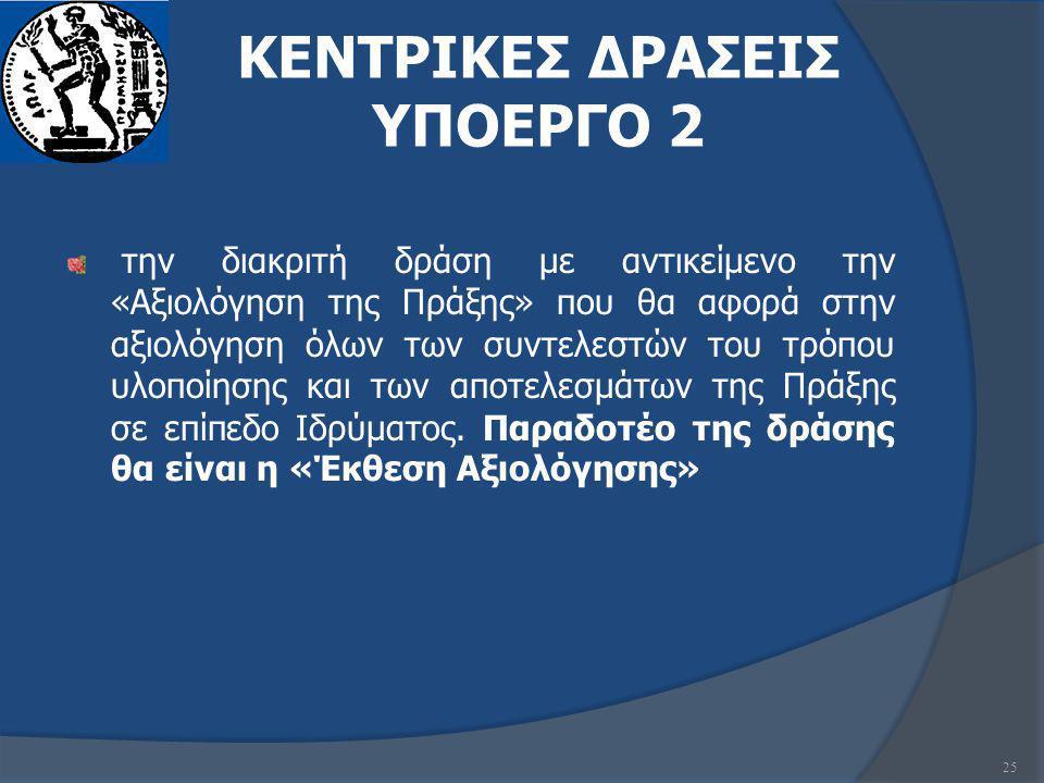 ΚΕΝΤΡΙΚΕΣ ΔΡΑΣΕΙΣ ΥΠΟΕΡΓΟ 2