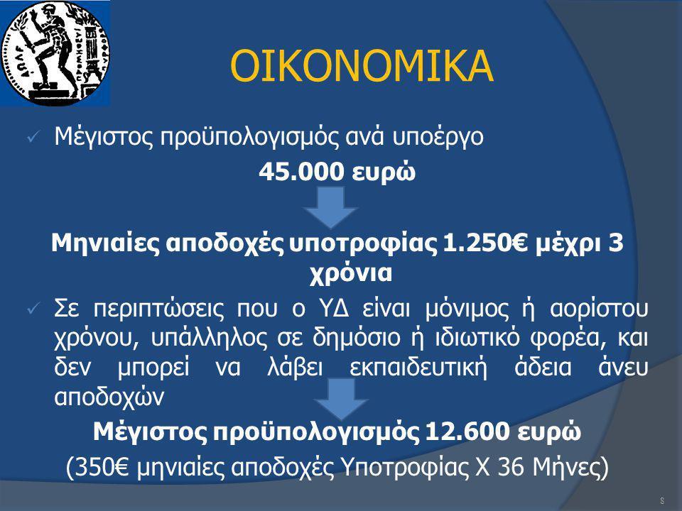 ΟΙΚΟΝΟΜΙΚΑ Μέγιστος προϋπολογισμός ανά υποέργο 45.000 ευρώ