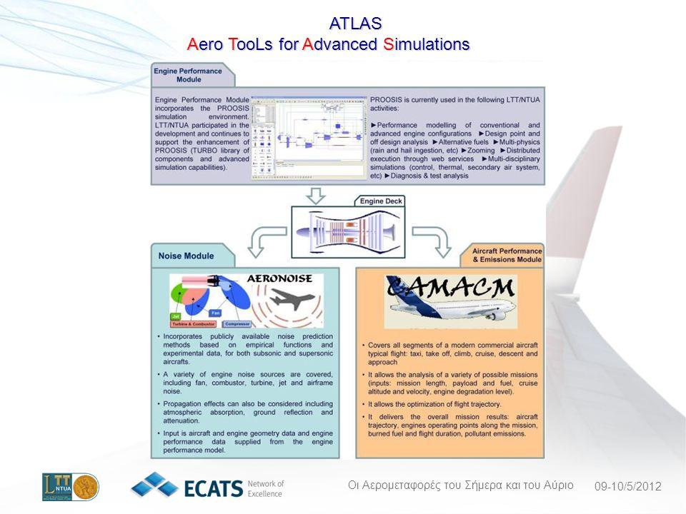 Aero TooLs for Advanced Simulations