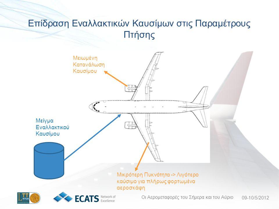 Επίδραση Εναλλακτικών Καυσίμων στις Παραμέτρους Πτήσης