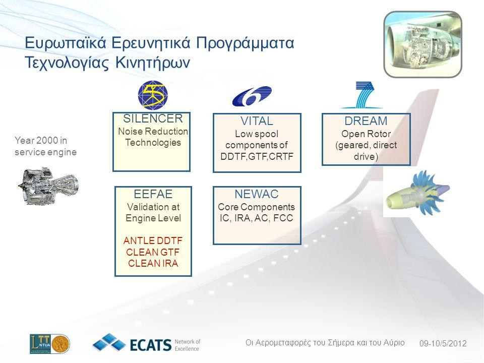 Ευρωπαϊκά Ερευνητικά Προγράμματα Τεχνολογίας Κινητήρων