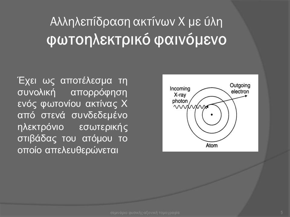 Αλληλεπίδραση ακτίνων Χ με ύλη φωτοηλεκτρικό φαινόμενο