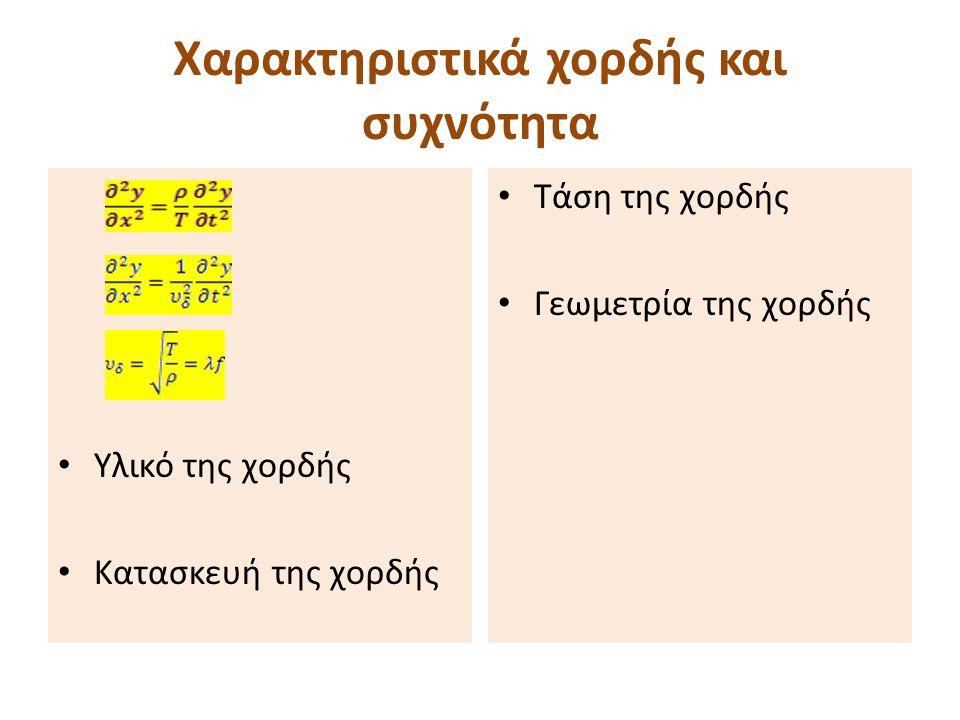 Χαρακτηριστικά χορδής και συχνότητα