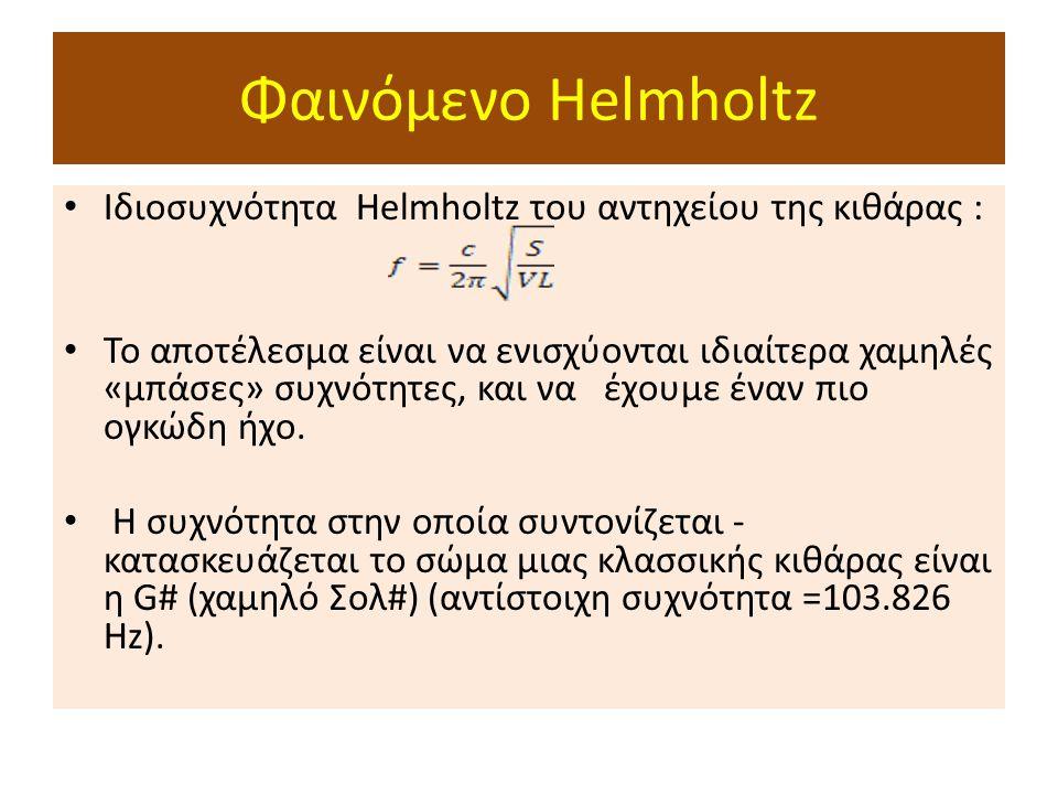 Φαινόμενο Helmholtz Ιδιοσυχνότητα Helmholtz του αντηχείου της κιθάρας :
