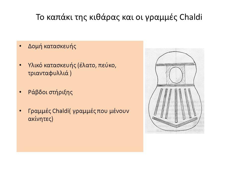 Το καπάκι της κιθάρας και οι γραμμές Chaldi