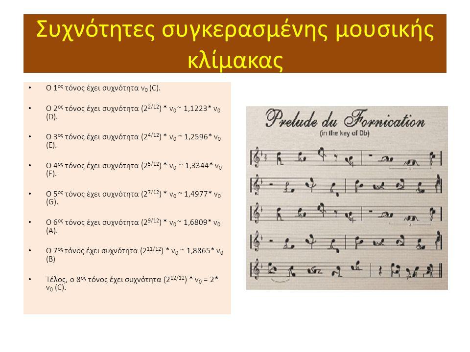 Συχνότητες συγκερασμένης μουσικής κλίμακας