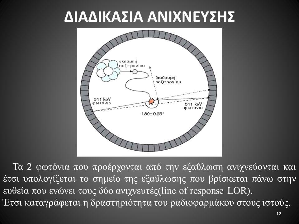 ΔΙΑΔΙΚΑΣΙΑ ΑΝΙΧΝΕΥΣΗΣ