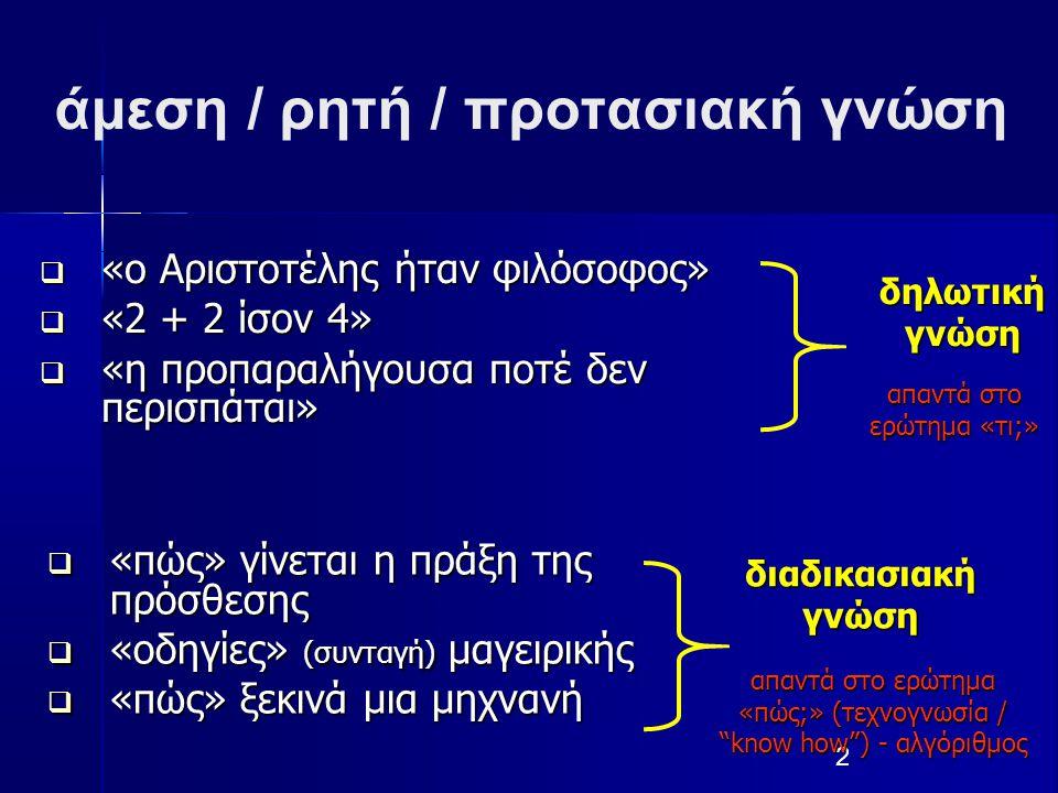 άμεση / ρητή / προτασιακή γνώση