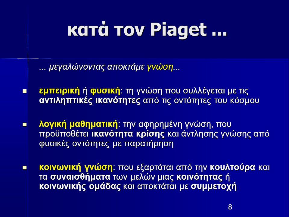 κατά τον Piaget ... ... μεγαλώνοντας αποκτάμε γνώση...