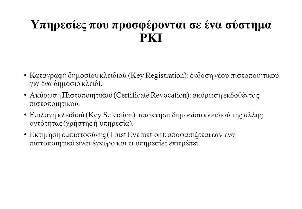 Υπηρεσίες που προσφέρονται σε ένα σύστημα PKI