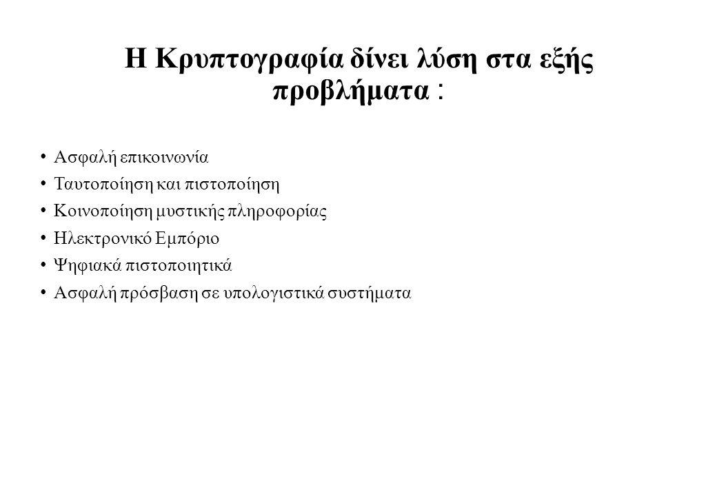 Η Κρυπτογραφία δίνει λύση στα εξής προβλήματα :