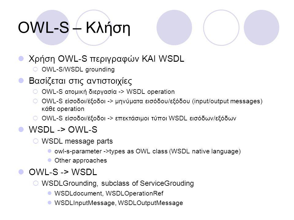 OWL-S – Κλήση Χρήση OWL-S περιγραφών ΚΑΙ WSDL