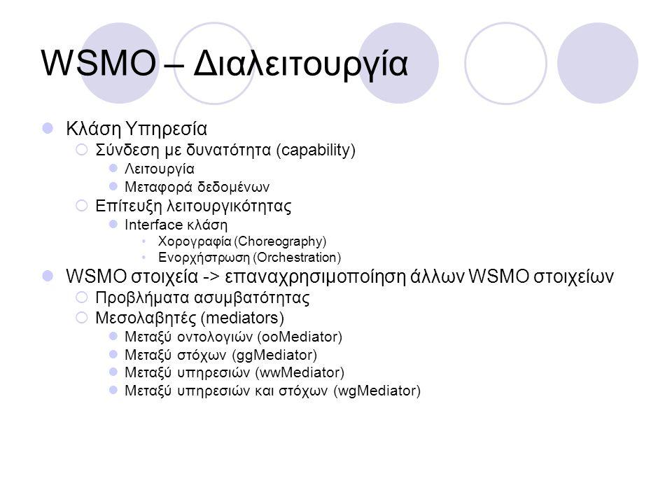 WSMO – Διαλειτουργία Κλάση Υπηρεσία